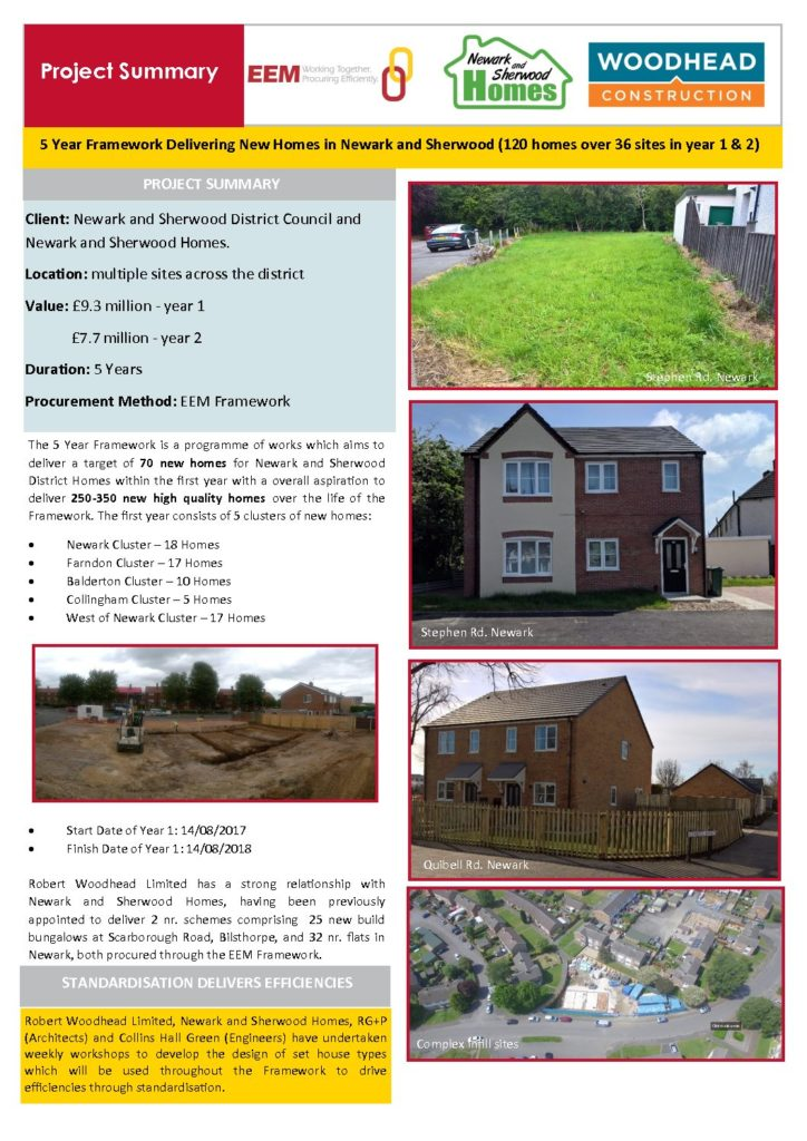 Newark and Sherwood Homes Framework